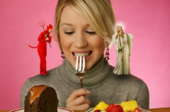 Голодание для похудения