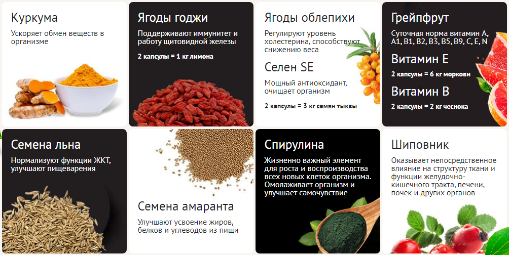 Препарат «Кетоформ» — состав